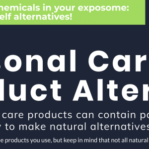 Everyday Chemicals in your Exposome: DIY Personal Care Alternatives!